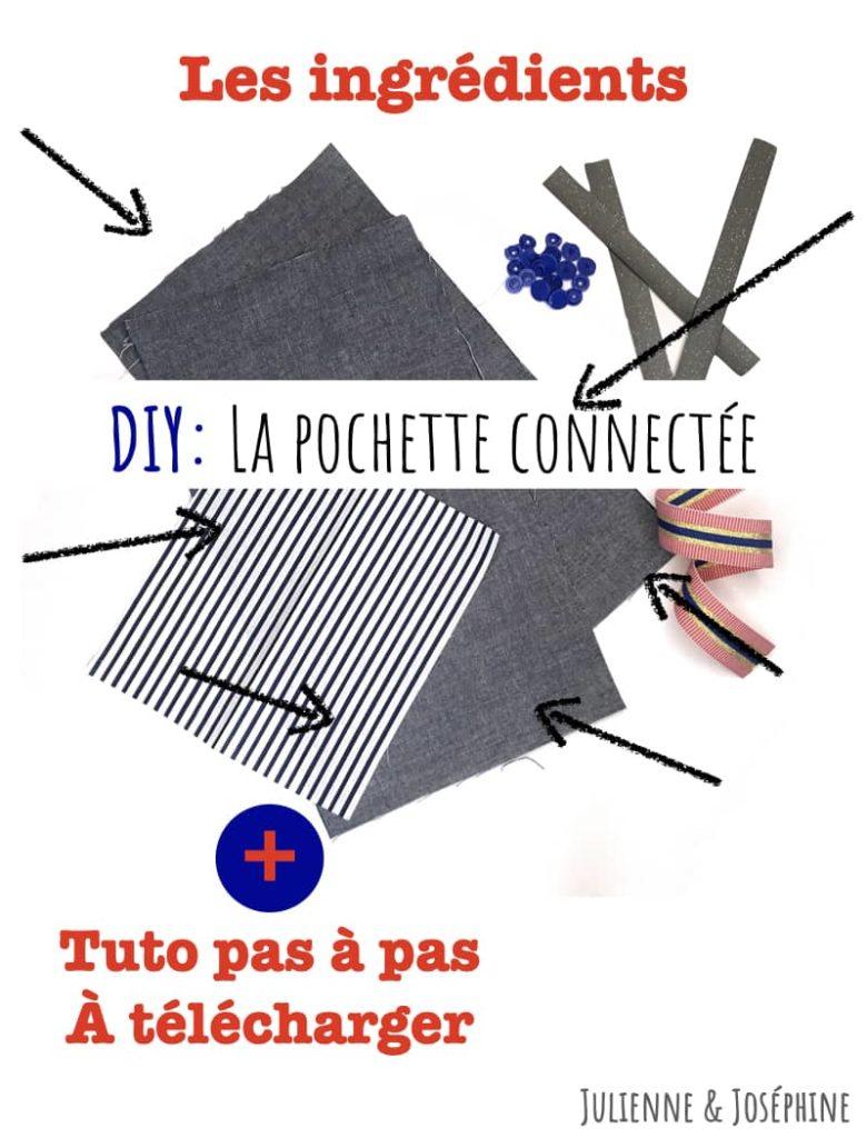 le matériel nécessaire afin de coudre ta pochette connectée pour des câbles smartphone rangés(tutoriel disponible)